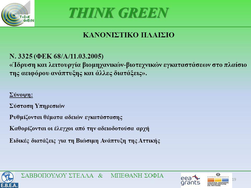 THINK GREEN ΚΑΝΟΝΙΣΤΙΚΟ ΠΛΑΙΣΙΟ Ν. 3325 (ΦΕΚ 68/Α/11.03.2005)