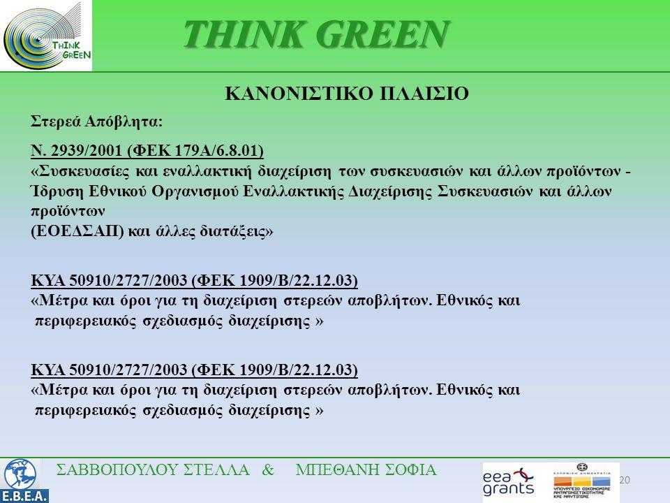 THINK GREEN ΚΑΝΟΝΙΣΤΙΚΟ ΠΛΑΙΣΙΟ Στερεά Απόβλητα: