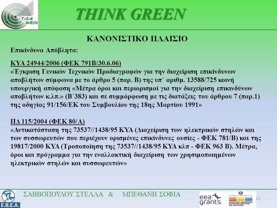 THINK GREEN ΚΑΝΟΝΙΣΤΙΚΟ ΠΛΑΙΣΙΟ Επικίνδυνα Απόβλητα: