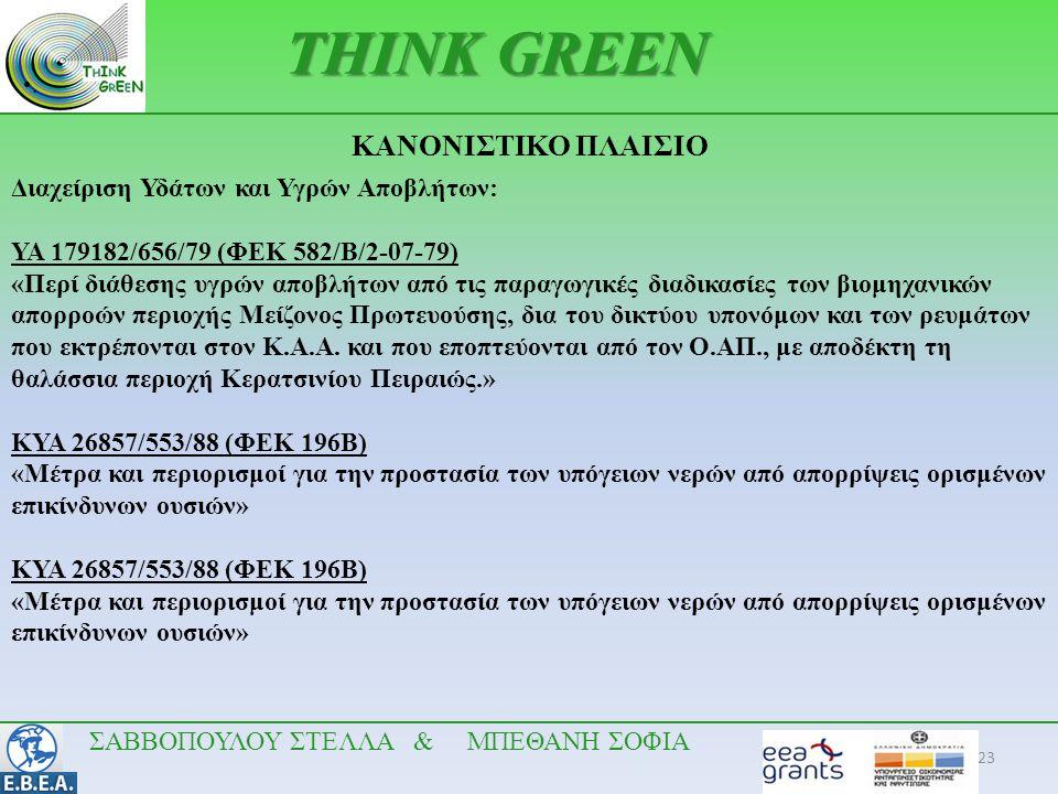 THINK GREEN ΚΑΝΟΝΙΣΤΙΚΟ ΠΛΑΙΣΙΟ Διαχείριση Υδάτων και Υγρών Αποβλήτων: