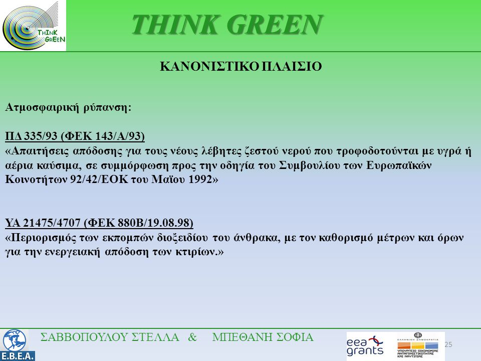 THINK GREEN ΚΑΝΟΝΙΣΤΙΚΟ ΠΛΑΙΣΙΟ Ατμοσφαιρική ρύπανση:
