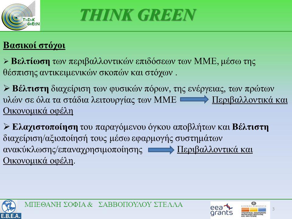 THINK GREEN Βασικοί στόχοι