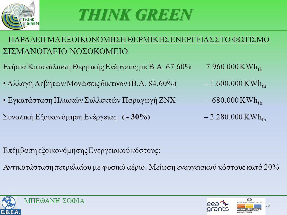 THINK GREEN ΣΙΣΜΑΝΟΓΛΕΙΟ ΝΟΣΟΚΟΜΕΙΟ