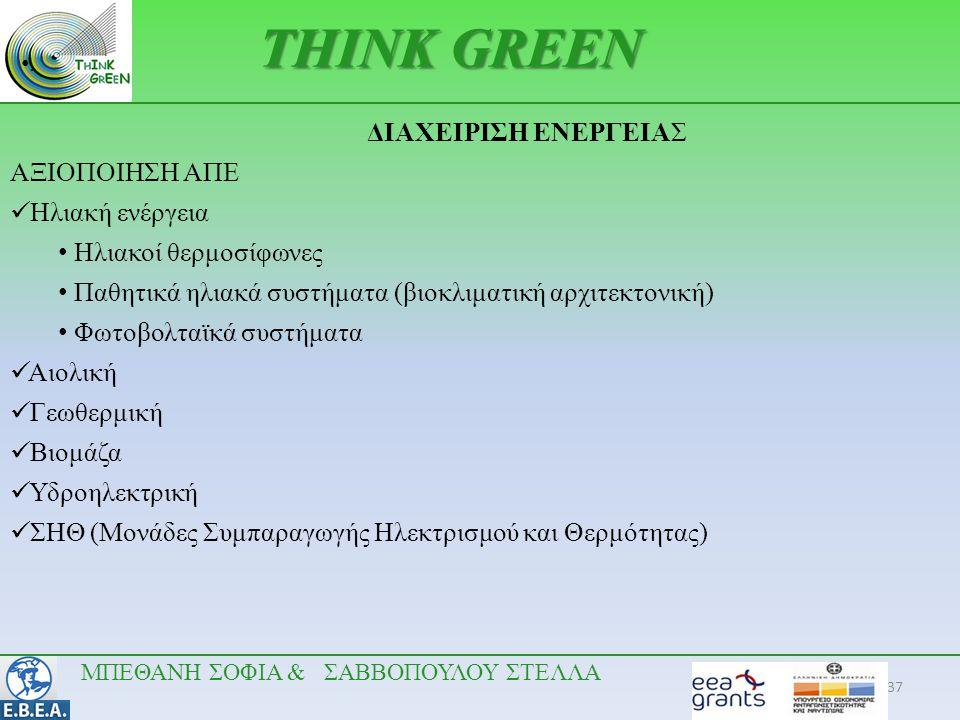 THINK GREEN ΔΙΑΧΕΙΡΙΣΗ ΕΝΕΡΓΕΙΑΣ ΑΞΙΟΠΟΙΗΣΗ ΑΠΕ Ηλιακή ενέργεια
