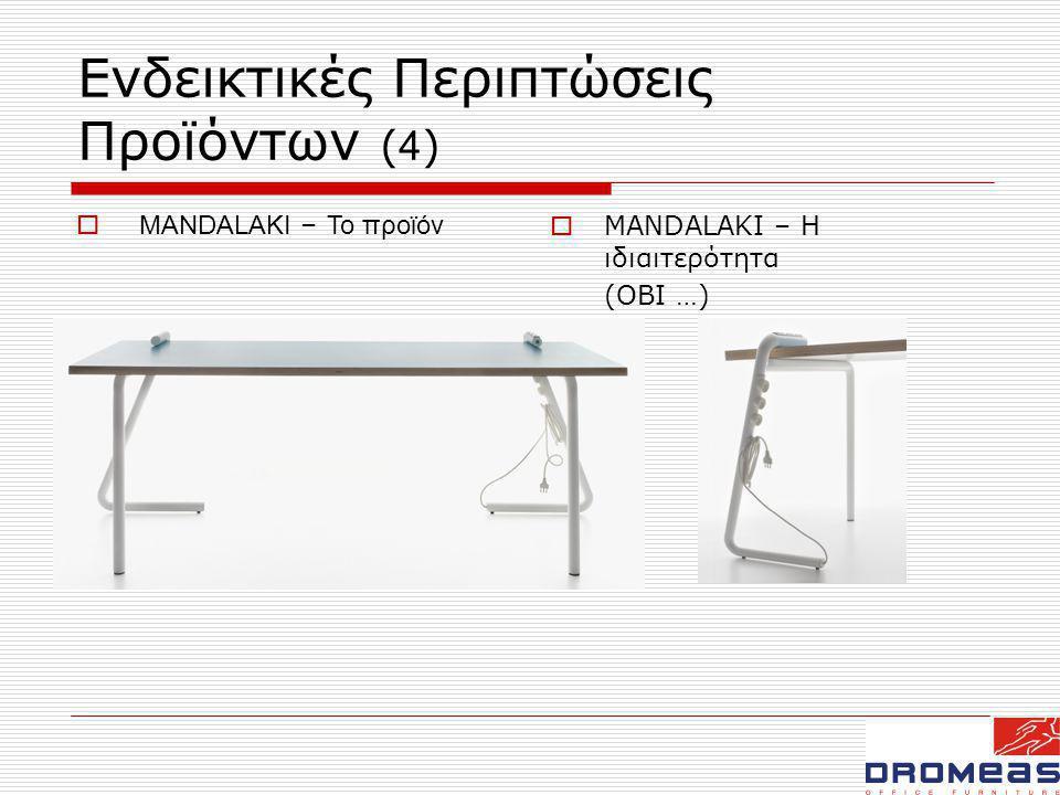 Ενδεικτικές Περιπτώσεις Προϊόντων (4)