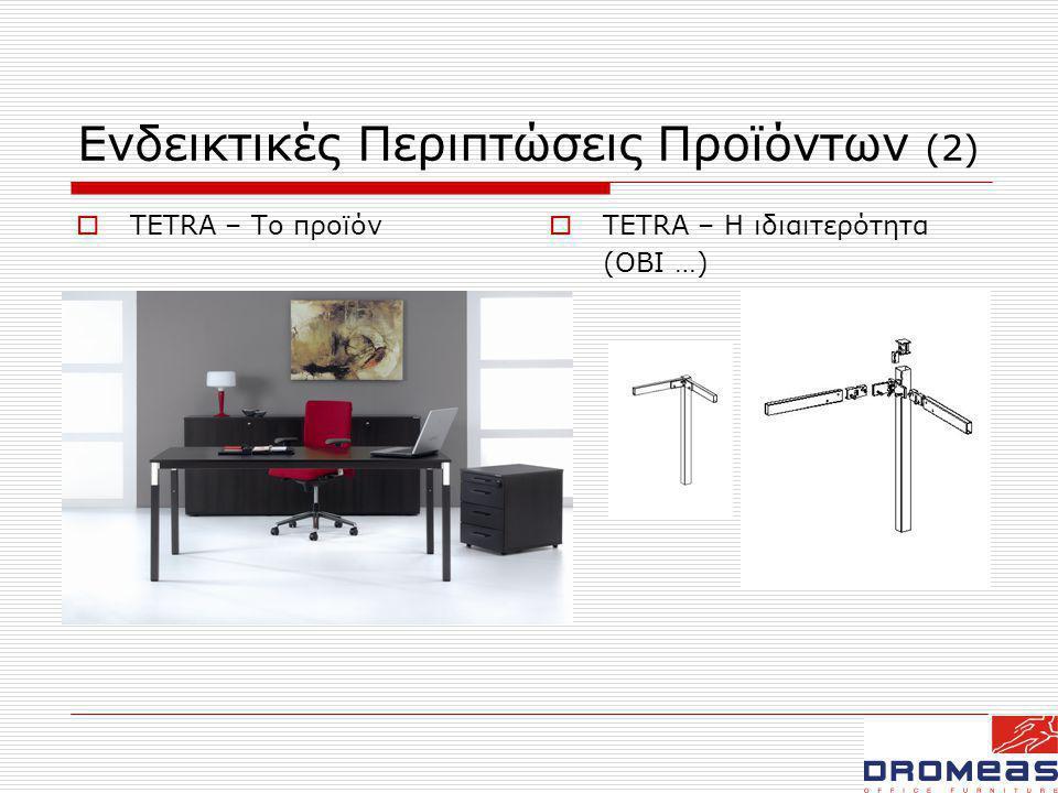 Ενδεικτικές Περιπτώσεις Προϊόντων (2)