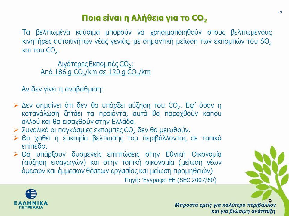 Ποια είναι η Αλήθεια για το CO2