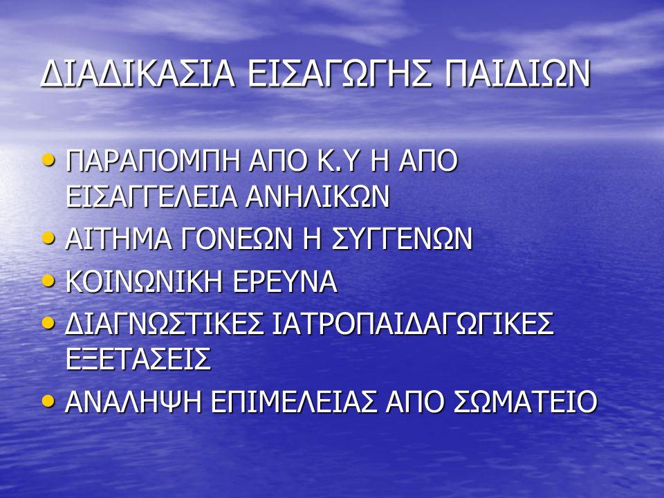 ΔΙΑΔΙΚΑΣΙΑ ΕΙΣΑΓΩΓΗΣ ΠΑΙΔΙΩΝ