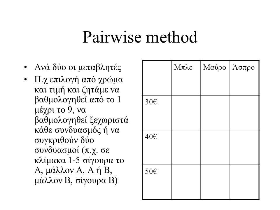 Pairwise method Ανά δύο οι μεταβλητές