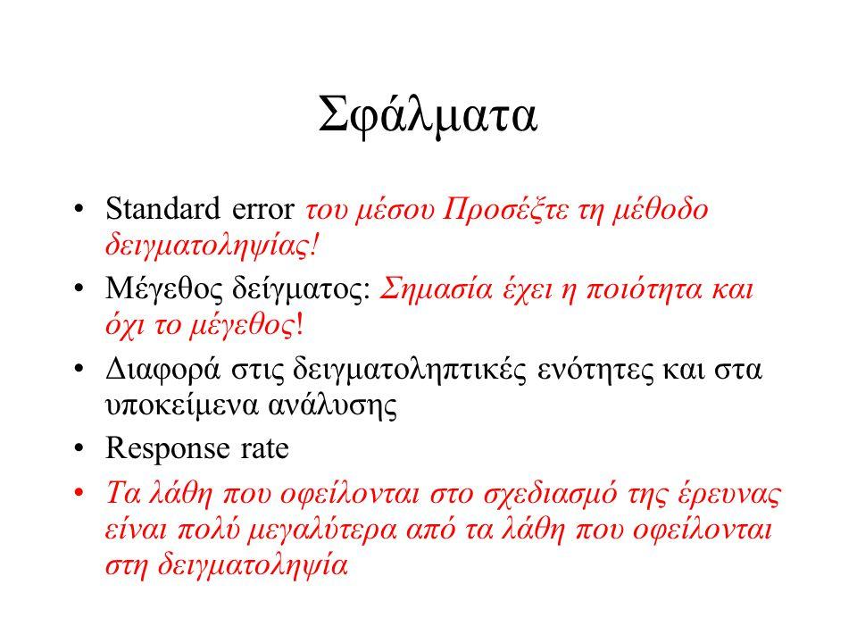 Σφάλματα Standard error του μέσου Προσέξτε τη μέθοδο δειγματοληψίας!