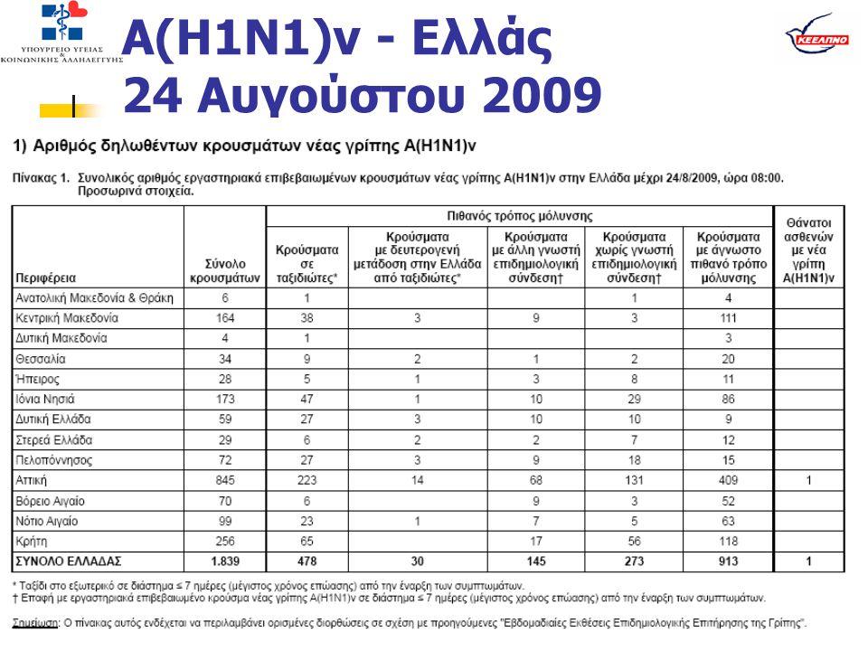Α(Η1Ν1)v - Ελλάς 24 Αυγούστου 2009