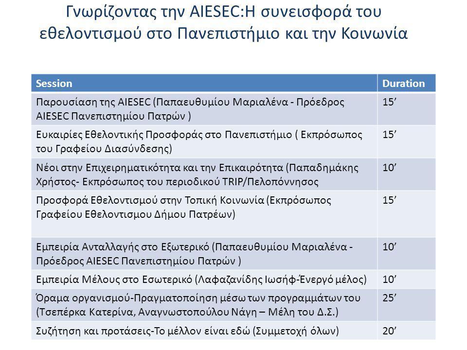 Γνωρίζοντας την AIESEC:Η συνεισφορά του εθελοντισμού στο Πανεπιστήμιο και την Κοινωνία