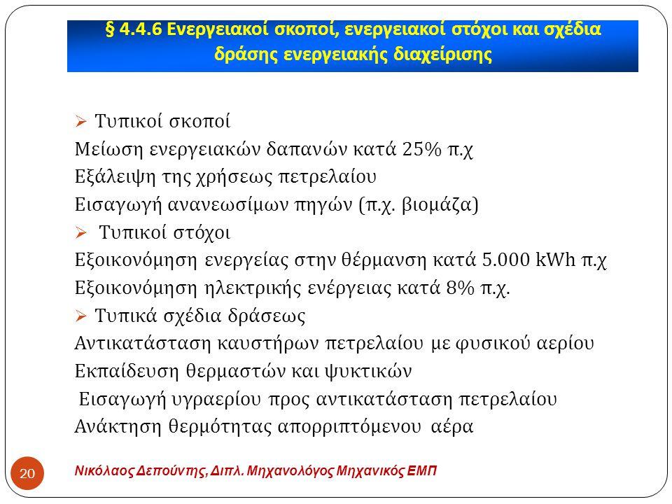 Μείωση ενεργειακών δαπανών κατά 25% π.χ