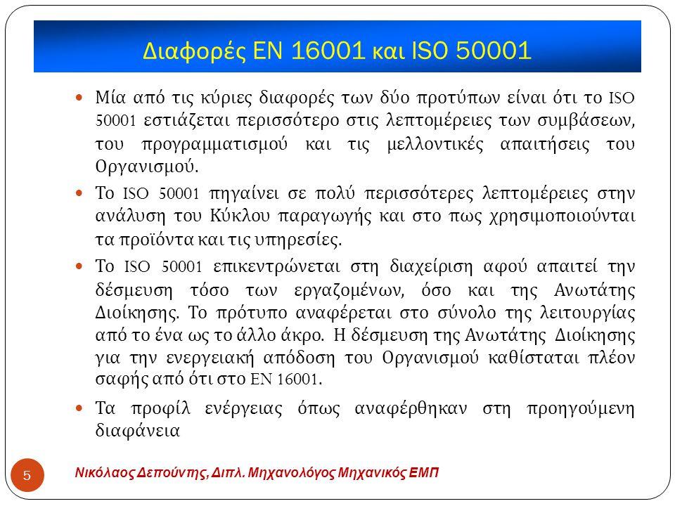 Διαφορές EN 16001 και ISO 50001