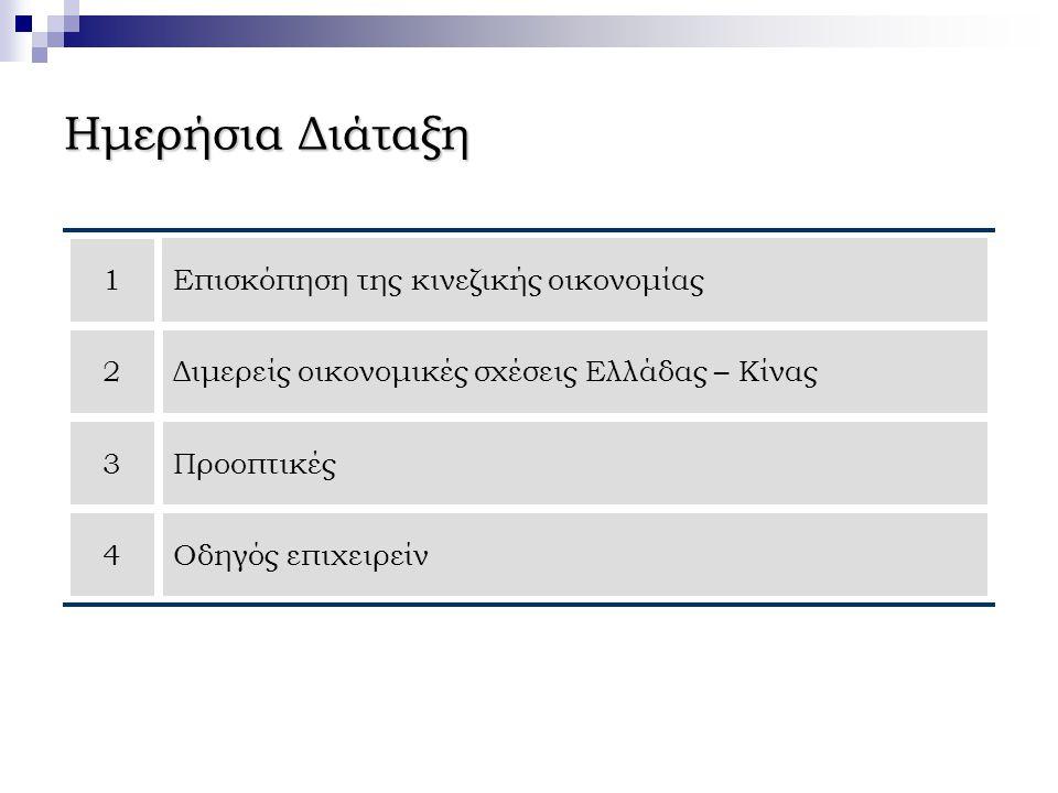 Ημερήσια Διάταξη 1 Επισκόπηση της κινεζικής οικονομίας 2