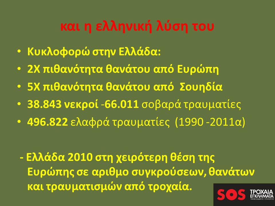 και η ελληνική λύση του Κυκλοφορώ στην Ελλάδα: