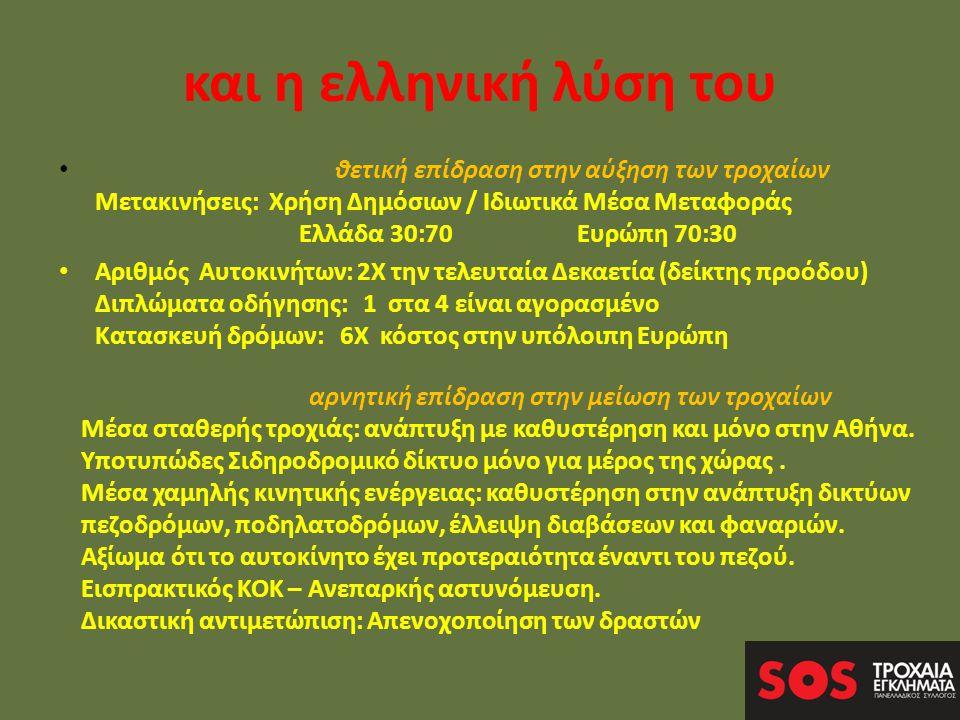 και η ελληνική λύση του