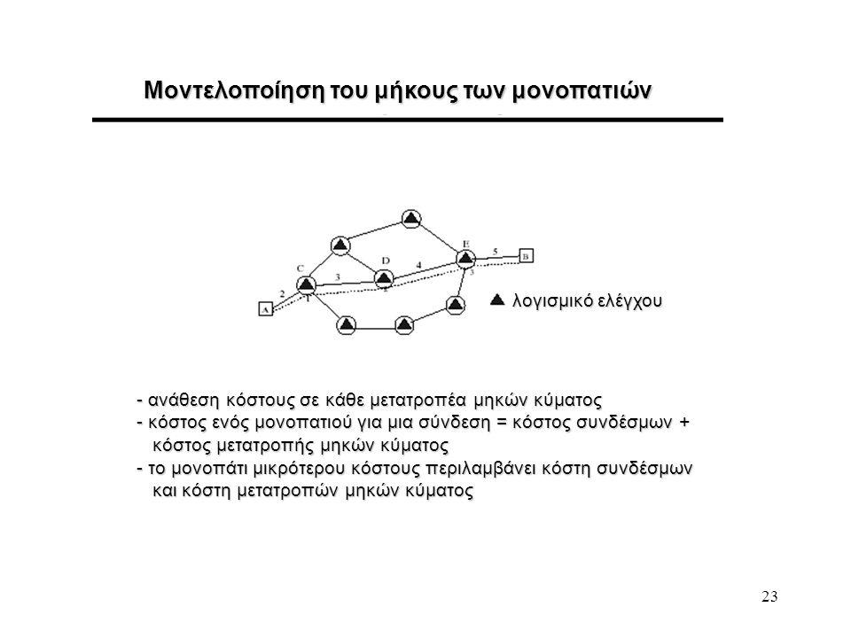 Μοντελοποίηση του μήκους των μονοπατιών