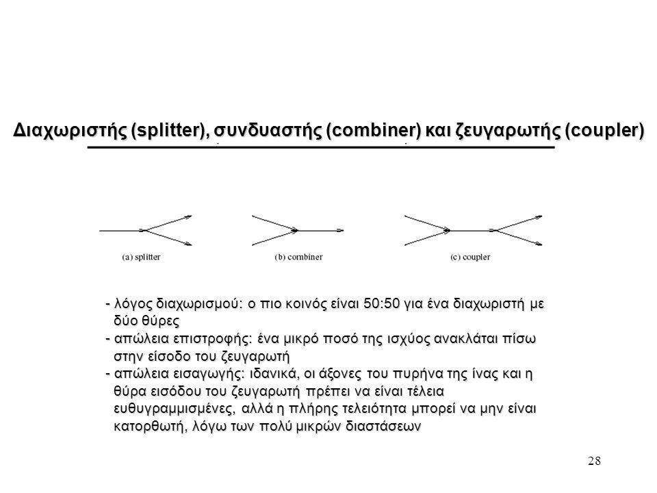 Διαχωριστής (splitter), συνδυαστής (combiner) και ζευγαρωτής (coupler)