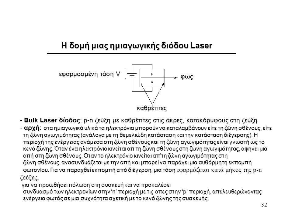 Η δομή μιας ημιαγωγικής διόδου Laser