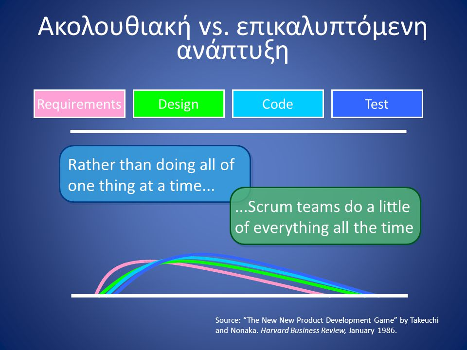 Ακολουθιακή vs. επικαλυπτόμενη ανάπτυξη