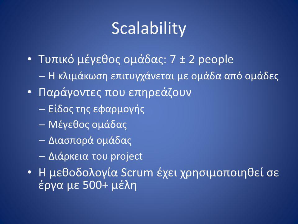 Scalability Τυπικό μέγεθος ομάδας: 7 ± 2 people
