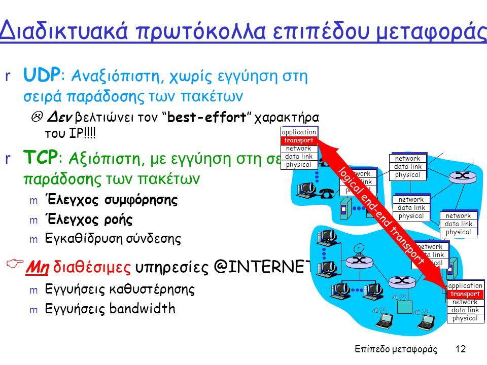 Διαδικτυακά πρωτόκολλα επιπέδου μεταφοράς