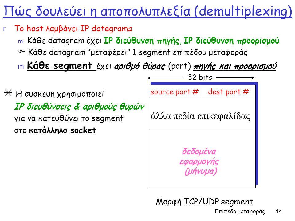 Πώς δουλεύει η αποπολυπλεξία (demultiplexing)