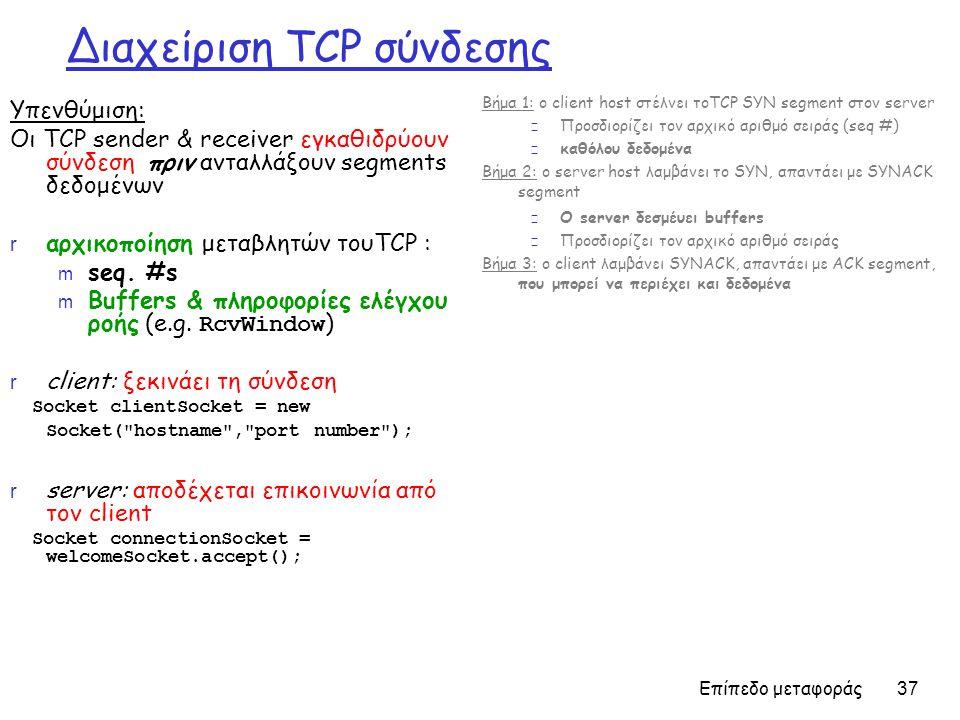 Διαχείριση TCP σύνδεσης