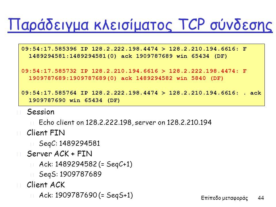 Παράδειγμα κλεισίματος TCP σύνδεσης