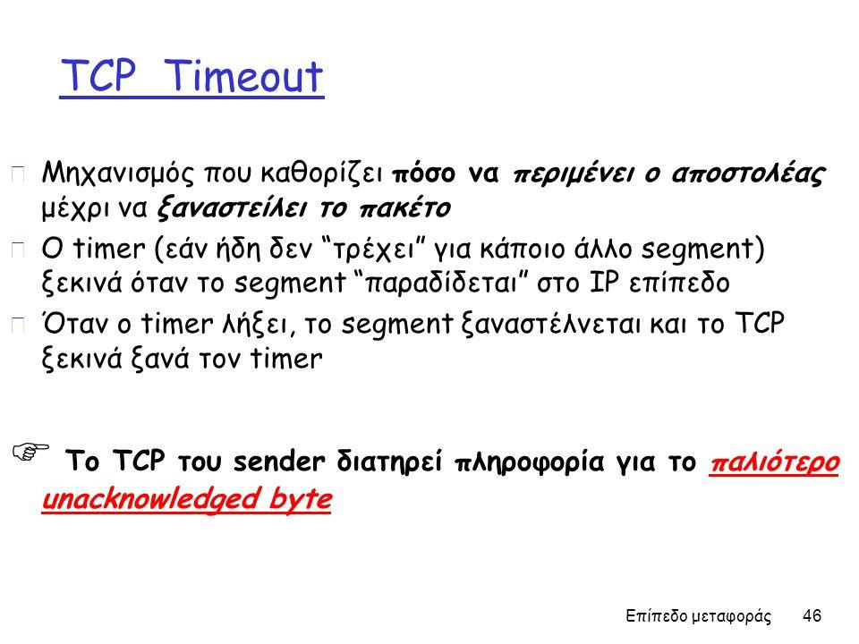 TCP Timeout Μηχανισμός που καθορίζει πόσο να περιμένει ο αποστολέας μέχρι να ξαναστείλει το πακέτο.
