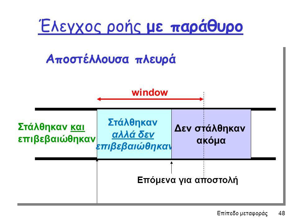Έλεγχος ροής με παράθυρο Aποστέλλουσα πλευρά