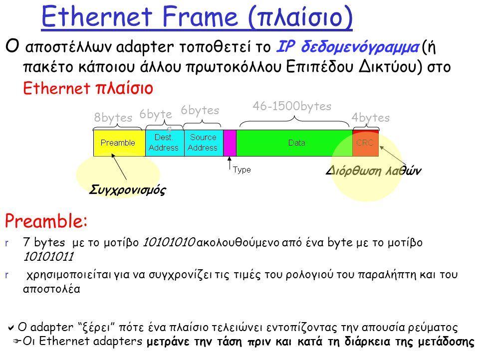 Ethernet Frame (πλαίσιο)