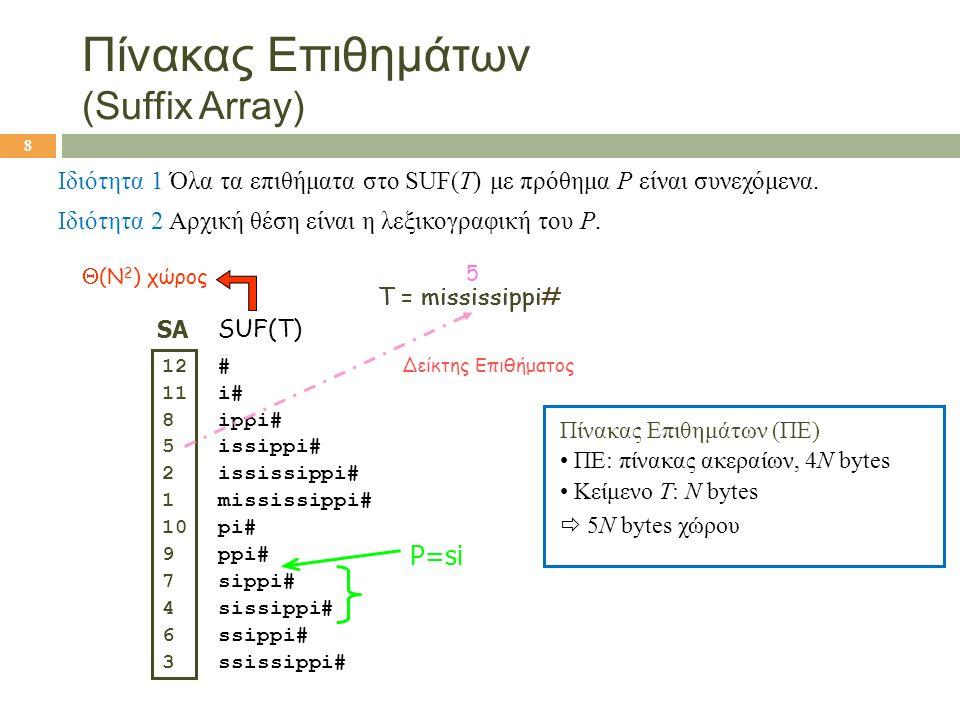 Πίνακας Επιθημάτων (Suffix Array)