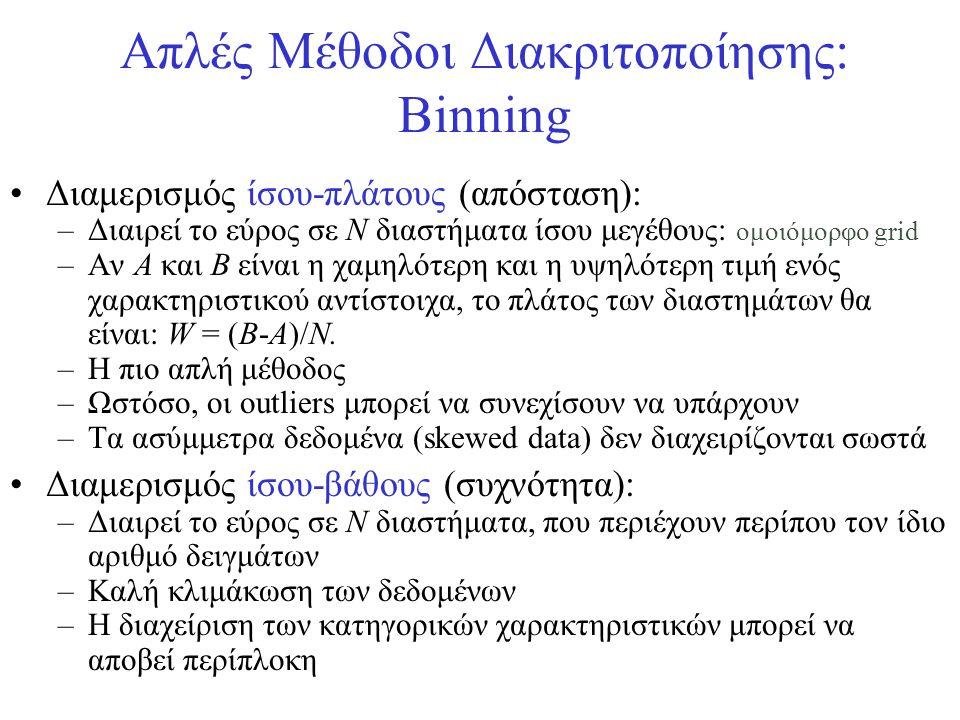 Απλές Μέθοδοι Διακριτοποίησης: Binning