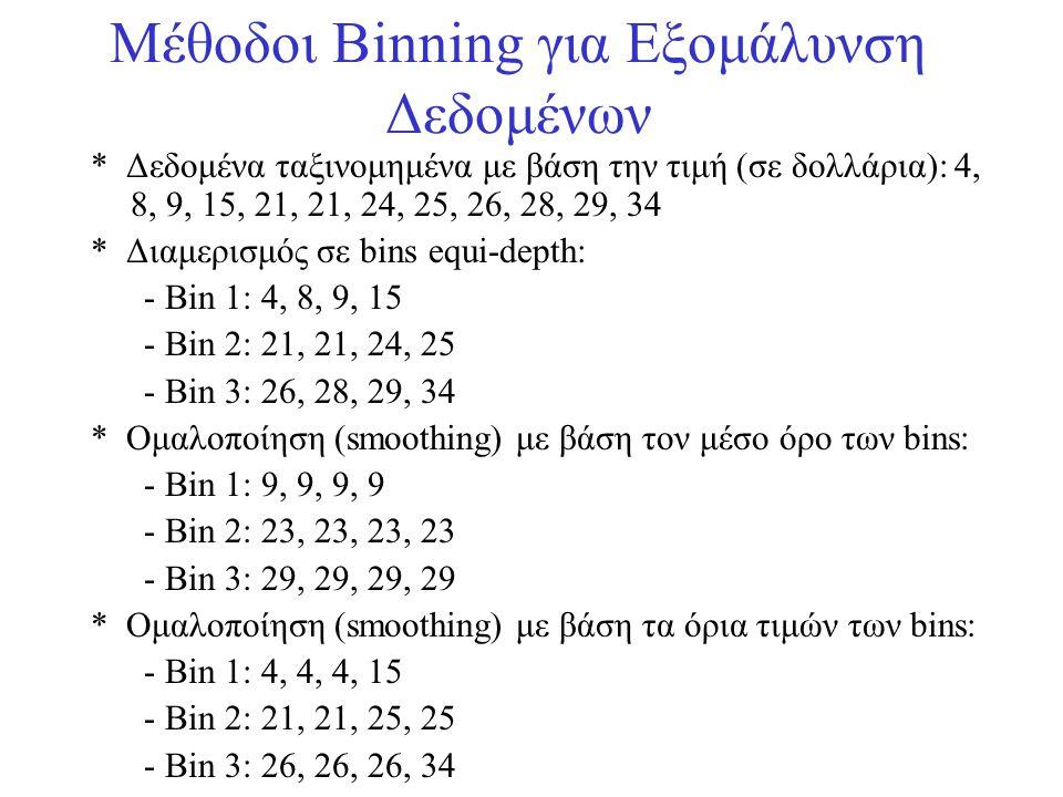 Μέθοδοι Binning για Εξομάλυνση Δεδομένων