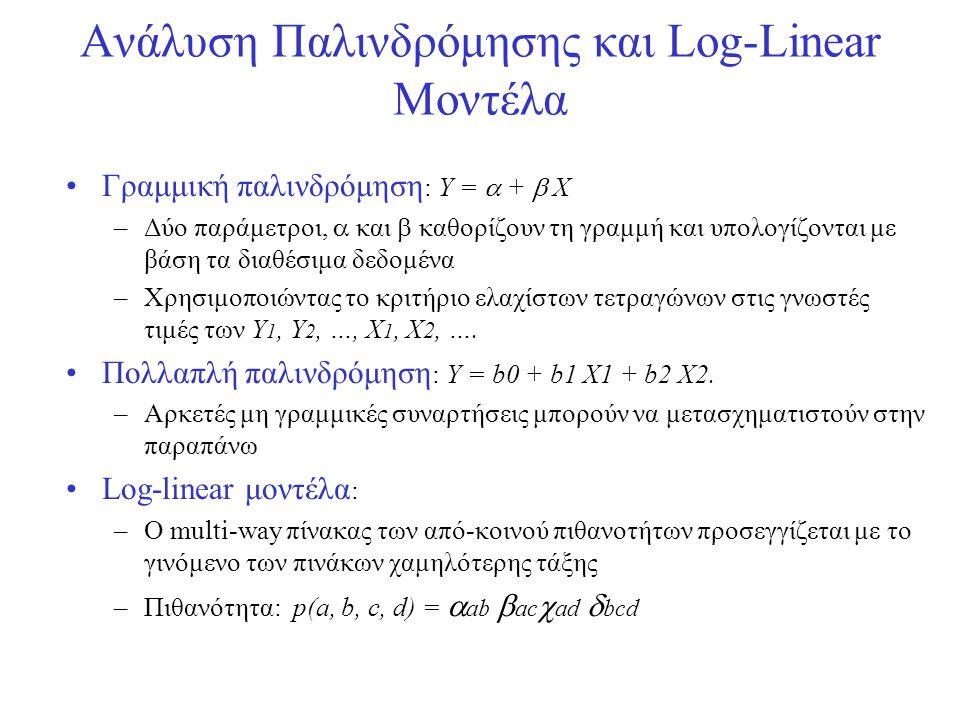 Ανάλυση Παλινδρόμησης και Log-Linear Μοντέλα