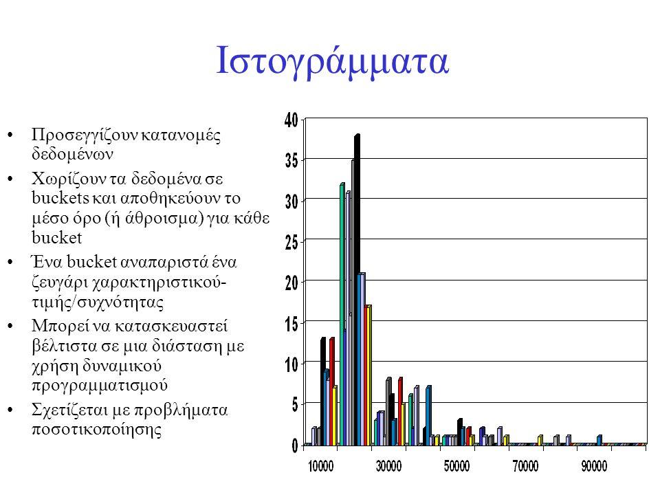 Ιστογράμματα Προσεγγίζουν κατανομές δεδομένων