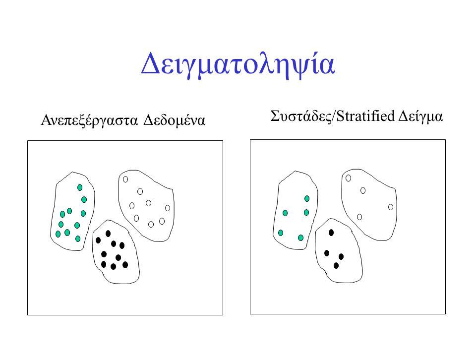 Δειγματοληψία Συστάδες/Stratified Δείγμα Ανεπεξέργαστα Δεδομένα
