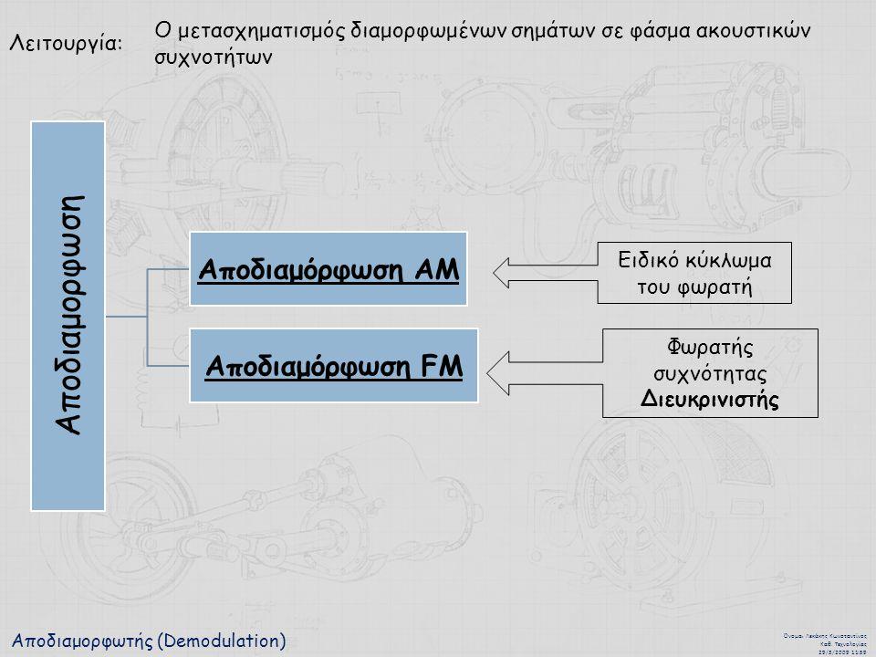Αποδιαμορφωτής (Demodulation)