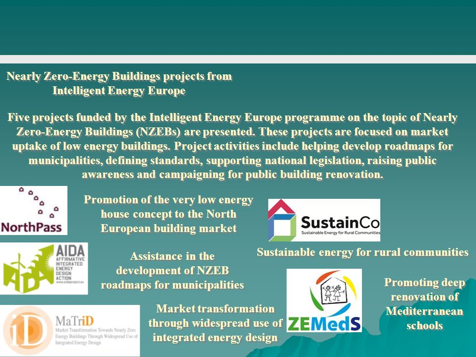 Nearly Zero-Energy Buildings projects from Intelligent Energy Europe