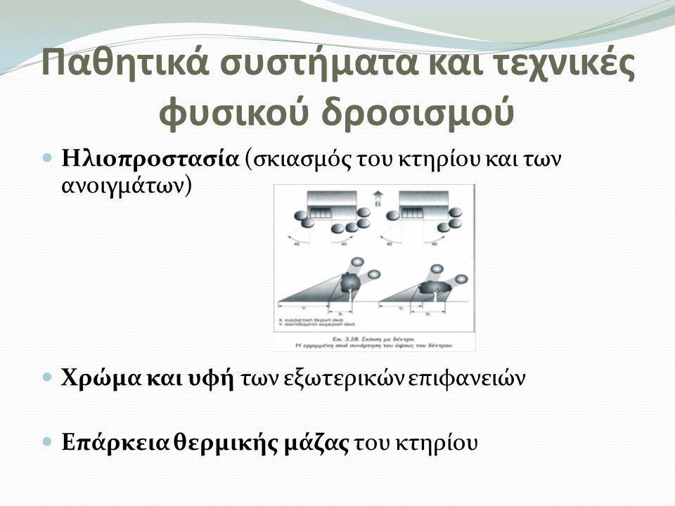 Παθητικά συστήματα και τεχνικές φυσικού δροσισμού