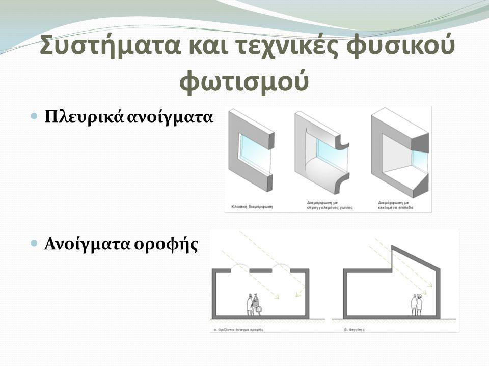 Συστήματα και τεχνικές φυσικού φωτισμού