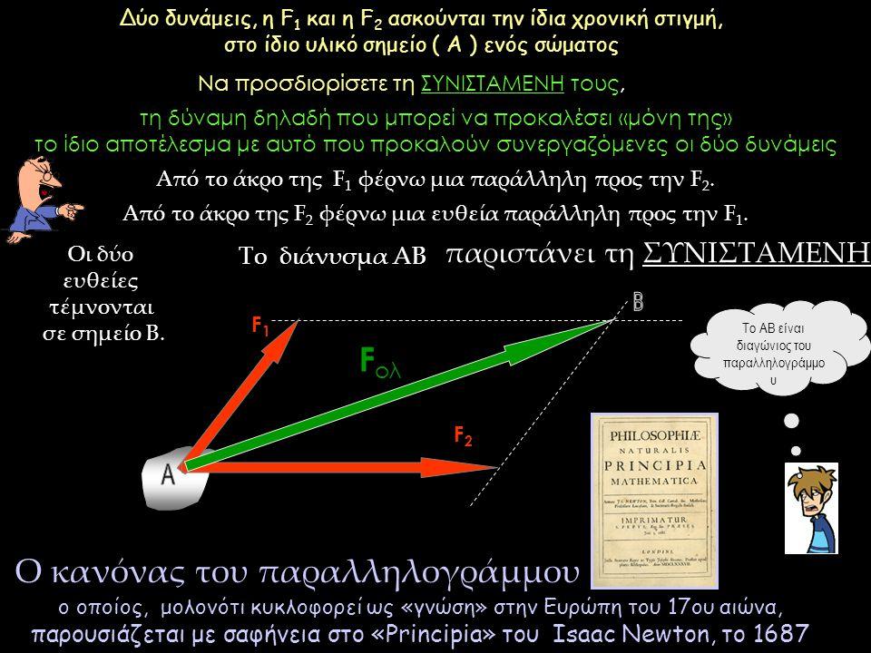 Ο κανόνας του παραλληλογράμμου