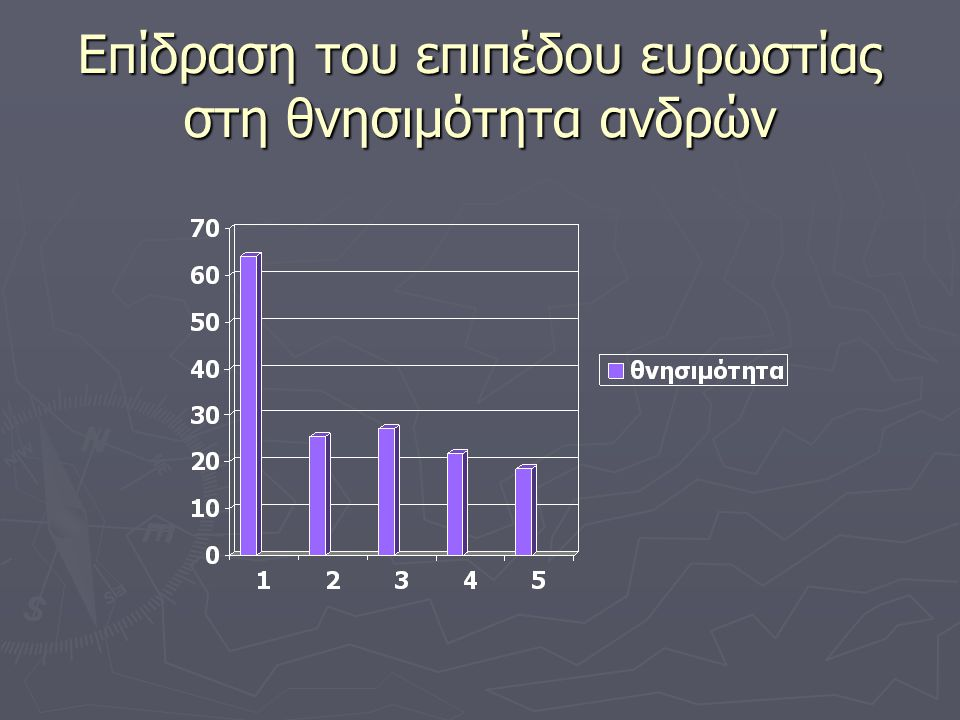 Επίδραση του επιπέδου ευρωστίας στη θνησιμότητα ανδρών