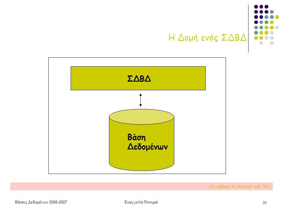 Η Δομή ενός ΣΔΒΔ ΣΔΒΔ Βάση Δεδομένων (το μάθημα σε λιγότερο από 30')