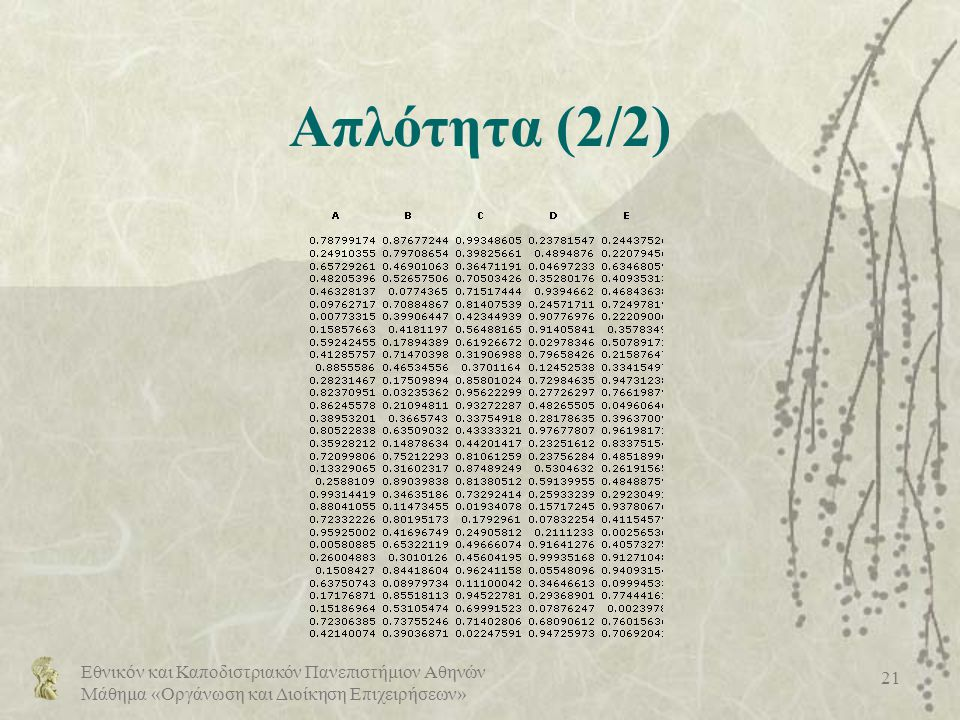 Απλότητα (2/2) Εθνικόν και Καποδιστριακόν Πανεπιστήμιον Αθηνών
