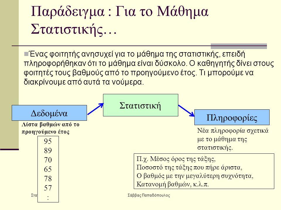 Παράδειγμα : Για το Μάθημα Στατιστικής…