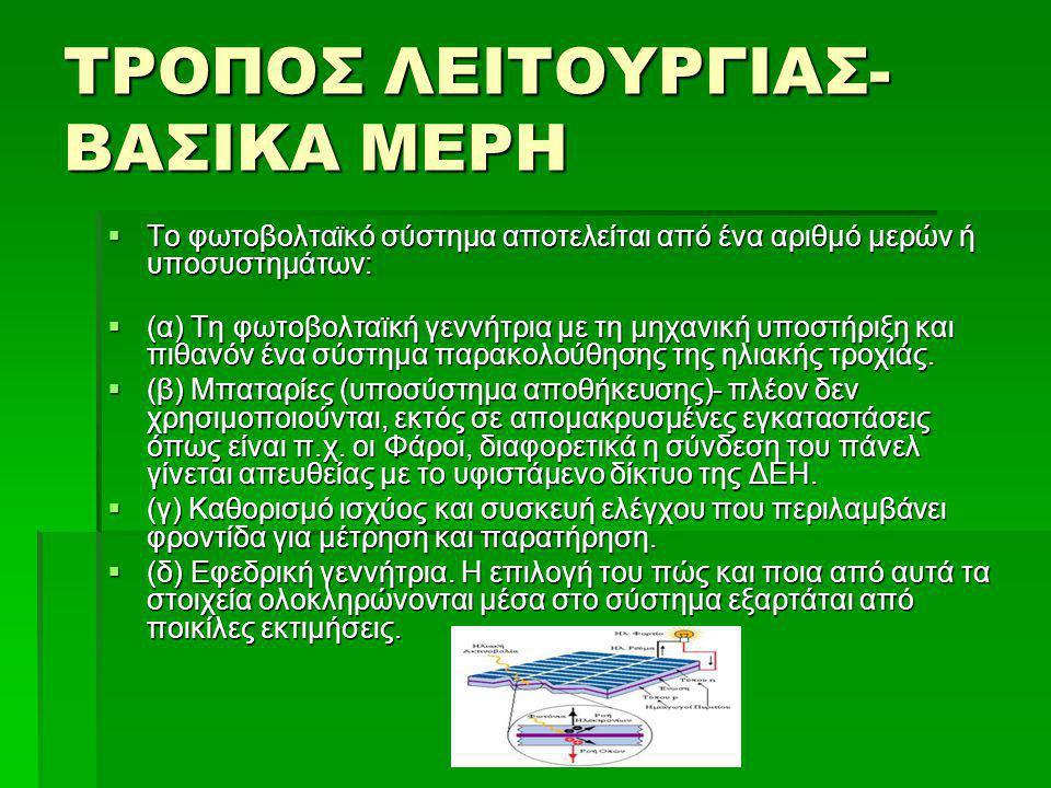 ΤΡΟΠΟΣ ΛΕΙΤΟΥΡΓΙΑΣ-ΒΑΣΙΚΑ ΜΕΡΗ