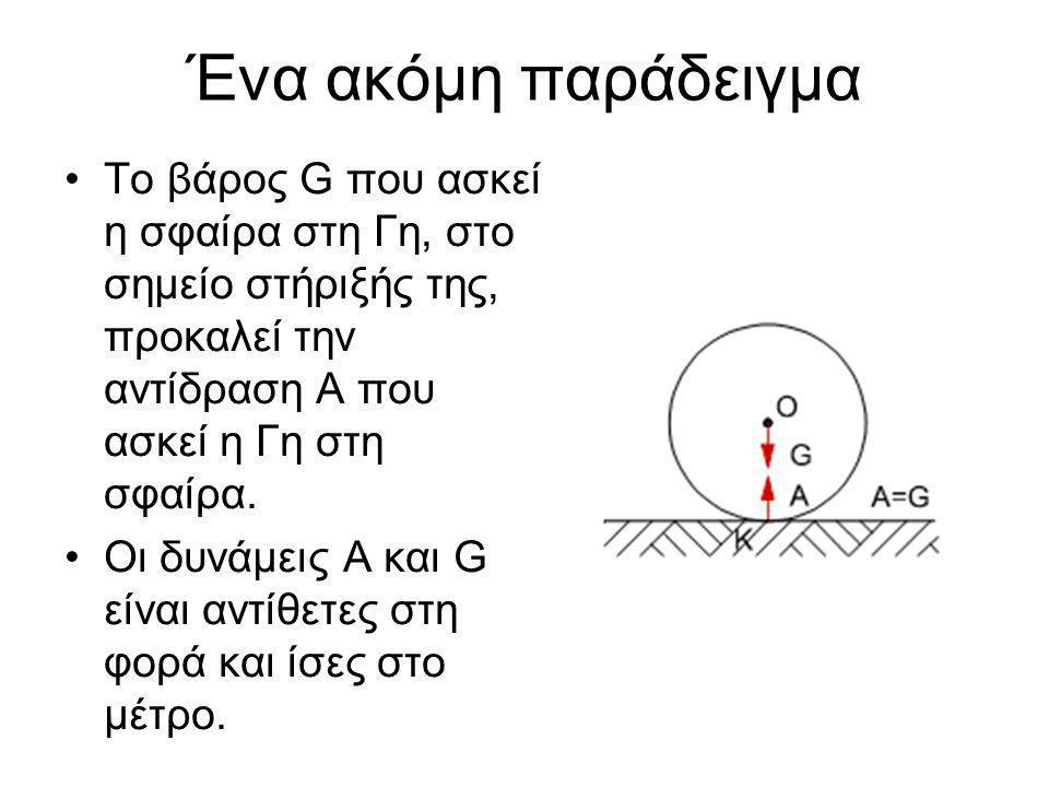 Ένα ακόμη παράδειγμα Το βάρος G που ασκεί η σφαίρα στη Γη, στο σημείο στήριξής της, προκαλεί την αντίδραση Α που ασκεί η Γη στη σφαίρα.